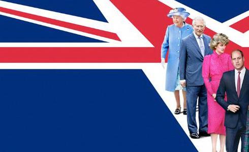 BBC Dynastie Windsorů