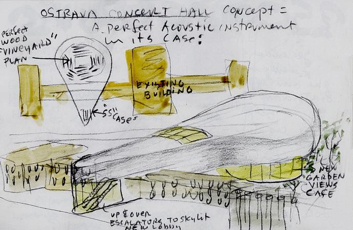 Steven Holl - Akvarel Koncertní sál v Ostravě